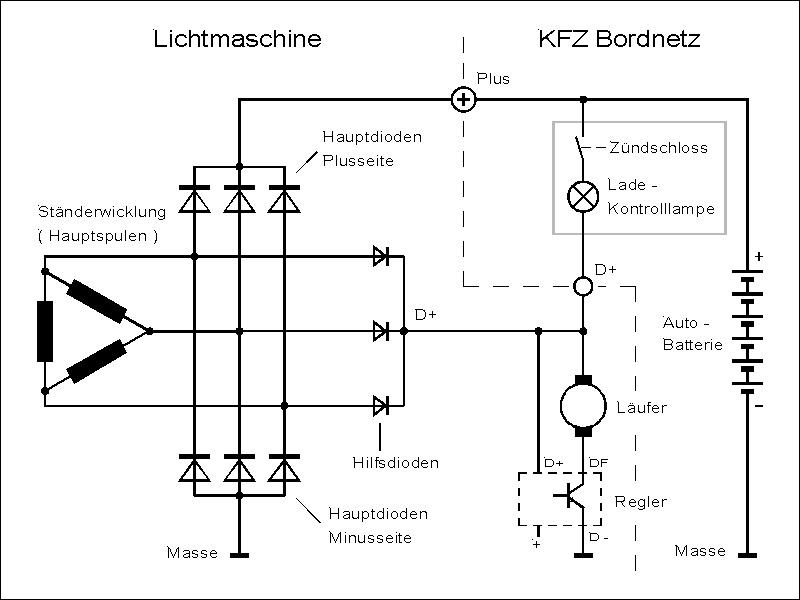 Tolle Delco Lichtmaschine Schaltplan Galerie - Elektrische ...